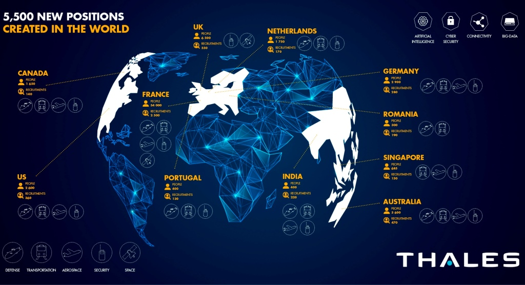 Search | Thales Group