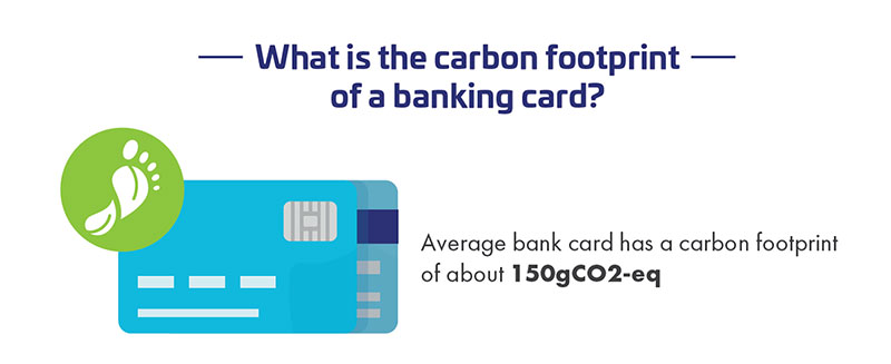 What is the carbon footprint of a banking card?