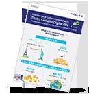 fs-info-digital-pin-carbon-footprint.png