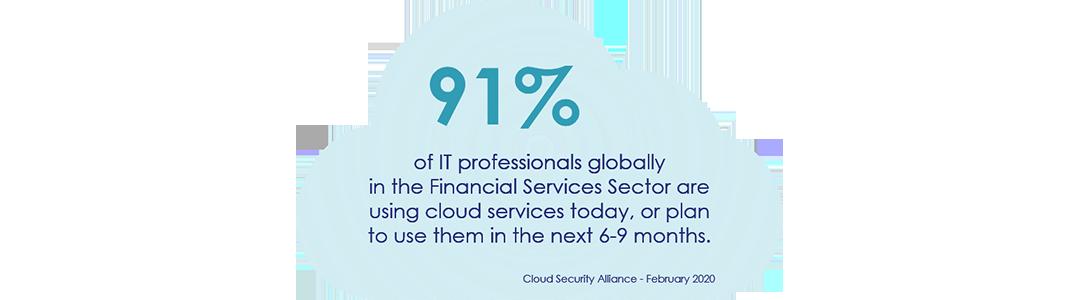 fs-idcloud-cloud-services.png