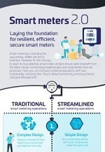 iot-smart-energy-infographic-image