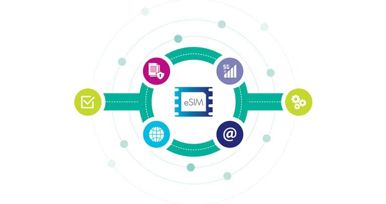 eSIM ecosystem