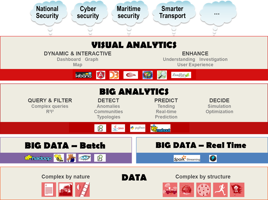 big data - Thalesgroup