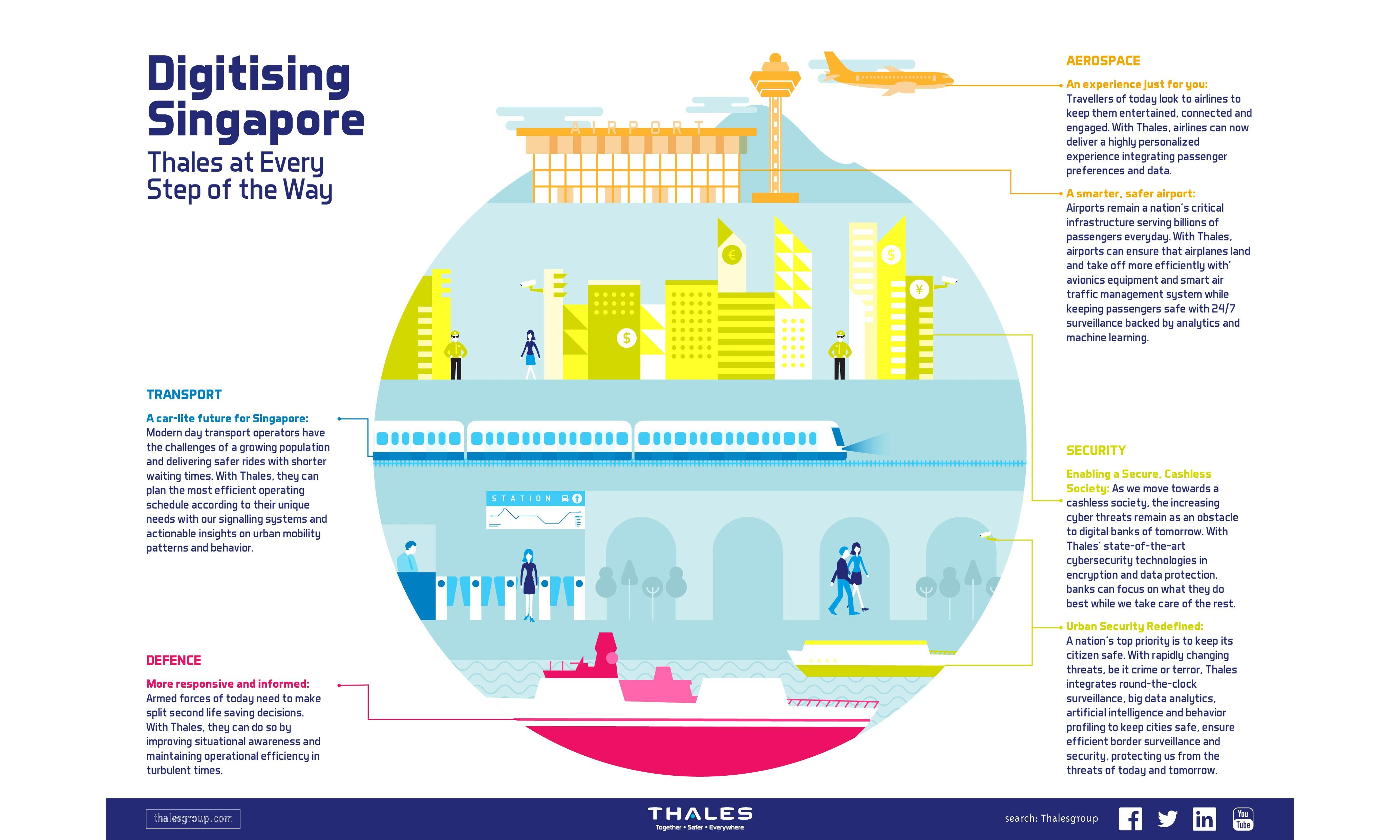 How Singapore is relying on Thales for its Digital Transformation - Thalesgroup