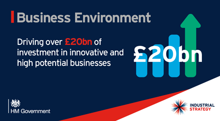 Business Environment £20bn - Thalesgroup