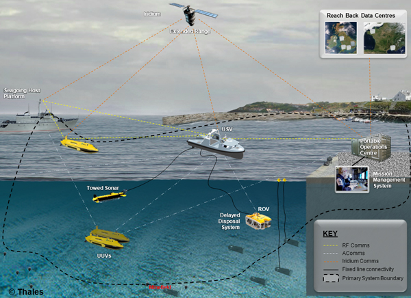 French-UK mine countermeasures contract in page - Thalesgroup