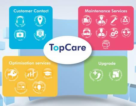 TopCare - Thalesgroup