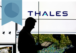 Our Business 250 x 175 - Thalesgroup