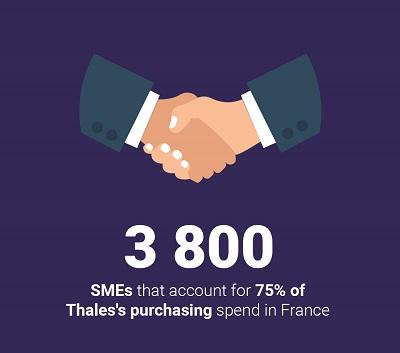page_innovation_thalesgroup_3 - Thalesgroup