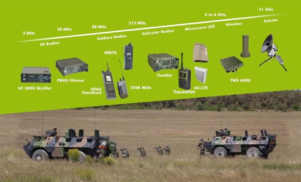 Tactical Radios | Thales Group