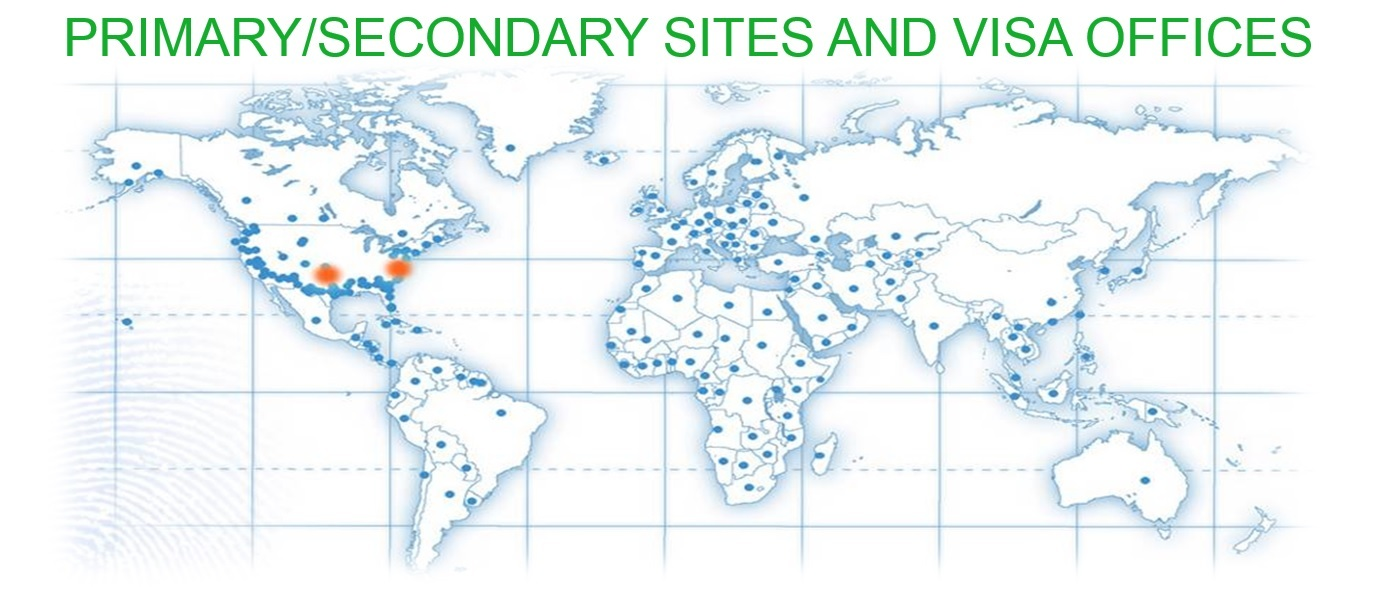 Primary/secondary sites & visa offices
