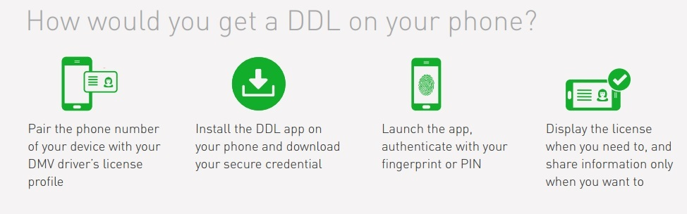 How would you get a DDL on your phone?