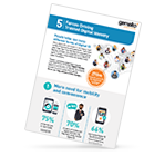iot-5-forces-trusted-digital-identity.png