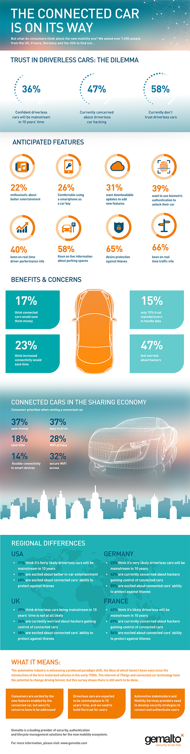 Infographic - The connected car era is on its way