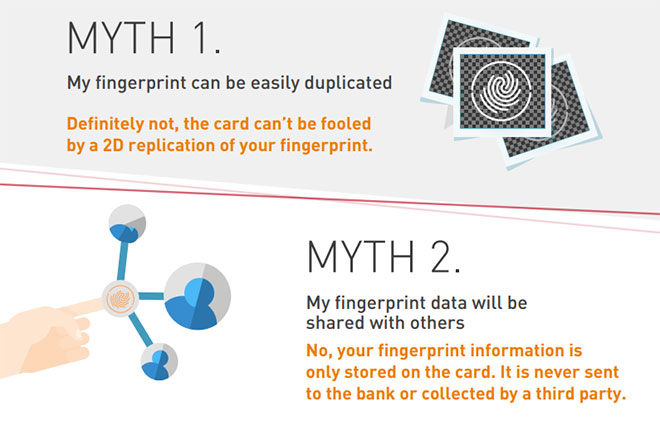 9 myths on Biometric usage