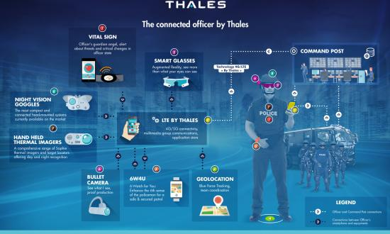 The connected officer by Thales - infographics - Thales Group